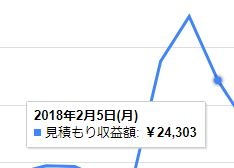 2%E6%9C%885%E6%97%A5 - 【新企画】NOA予告動画第1弾を発表します