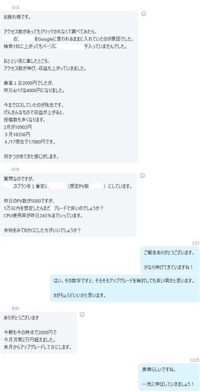 20 - アドセンスブログ半年で月収100万副業実践記【コンサル事例】