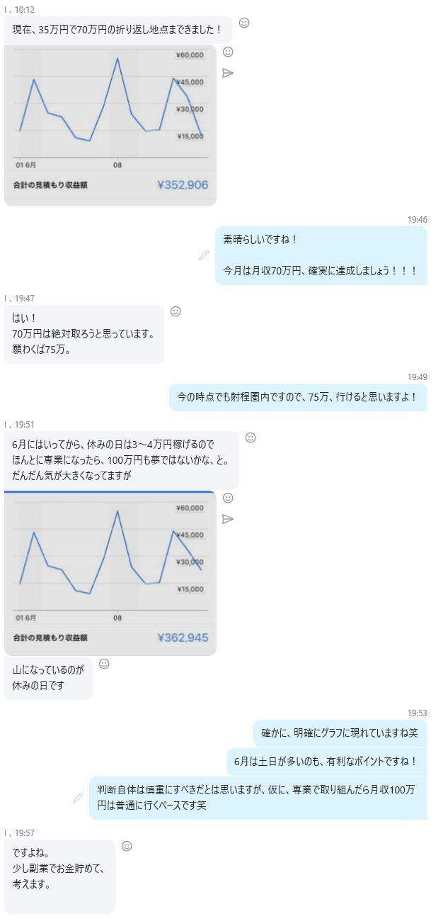 59 - アドセンスブログ半年で月収100万副業実践記【コンサル事例】