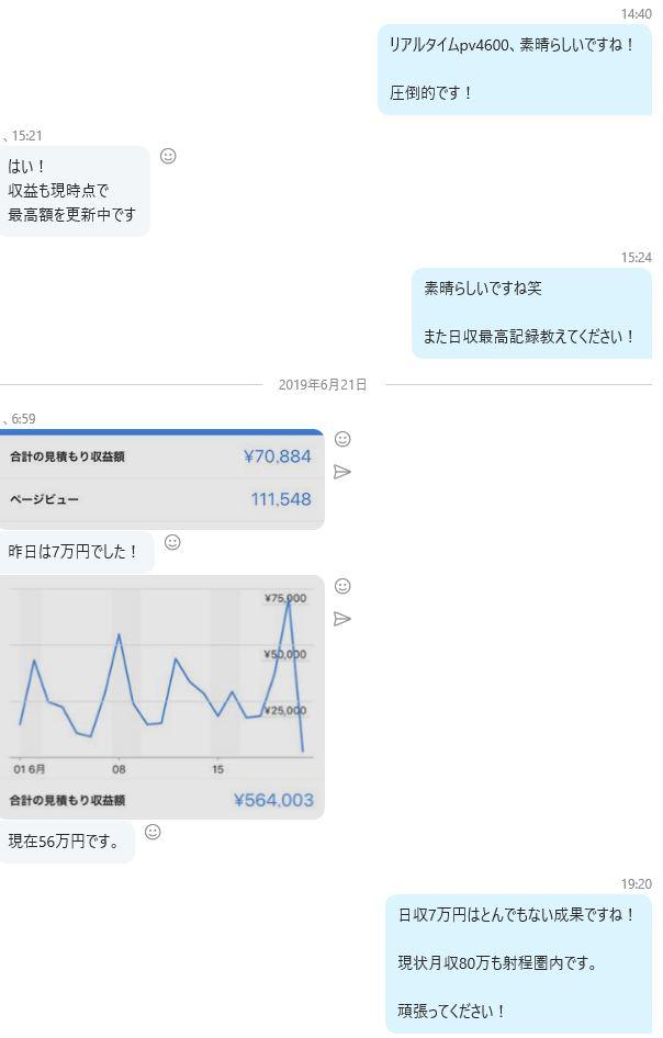 63 - アドセンスブログ半年で月収100万副業実践記【コンサル事例】